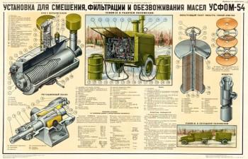 1427. Военный ретро плакат: Установка для смешения, фильтрации и обезвоживания масел УСФОМ-54