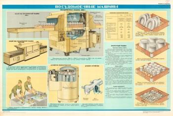1429. Военный ретро плакат: Посудомоечные машины