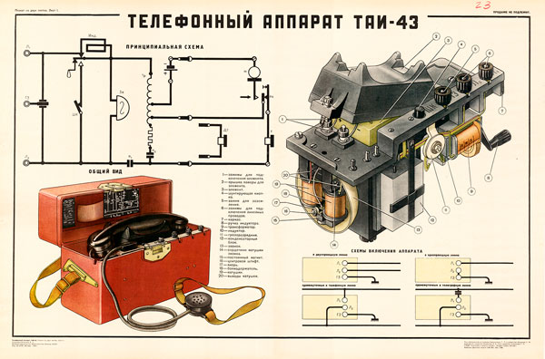 1431. Военный ретро плакат: Телефонный аппарат ТАИ-43