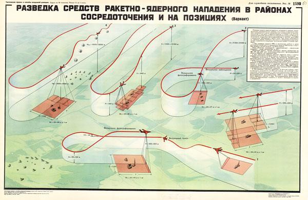 1436. Военный ретро плакат: Разведка средств ракетно-ядерного нападения в районах сосредоточения и на позициях