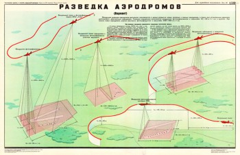 1437. Военный ретро плакат: Разведка аэродромов
