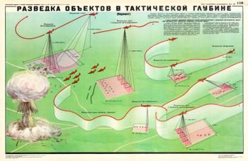 1438. Военный ретро плакат: Разведка объектов в тактической глубине