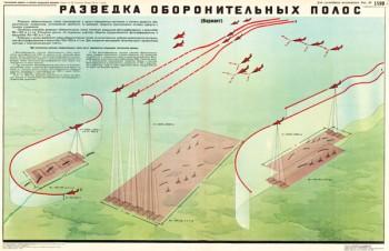 1439. Военный ретро плакат: Разведка оборонительных полос