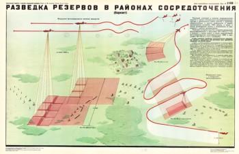 1440. Военный ретро плакат: Разведка резервов в районах сосредоточения