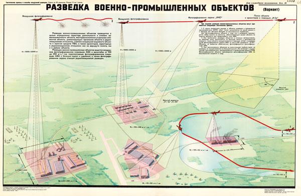 1442. Военный ретро плакат: Разведка военно-промышленных объектов