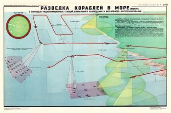 1443. Военный ретро плакат: Разведка кораблей в море