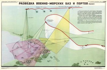1444. Военный ретро плакат: Разведка военно-морских баз
