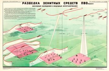 1446. Военный ретро плакат: Разведка зенитных средств ПВО