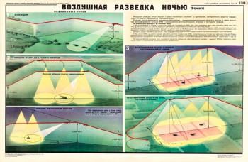 1447. Военный ретро плакат: Воздушная разведка ночью