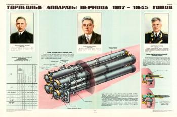 1616. Советский плакат: Торпедные аппараты периода 1917-1945 годов