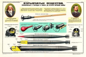 1617. Советский плакат: Взрывчатые вещества, применяемые в торпедах и минах до Второй Мировой войны