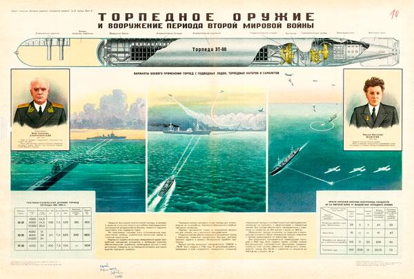 1618. Советский плакат: Торпедное оружие и вооружение периода Второй Мировой войны