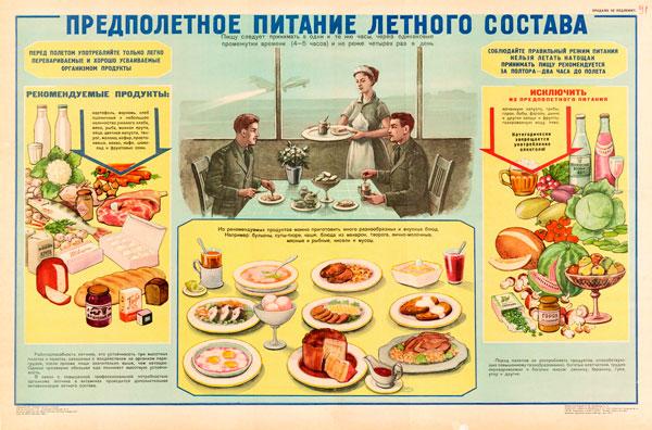 0250. Военный ретро плакат: Предполетное питание летного состава