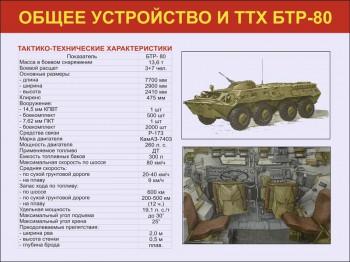 01. Общее устройство и ТТХ БТР-80