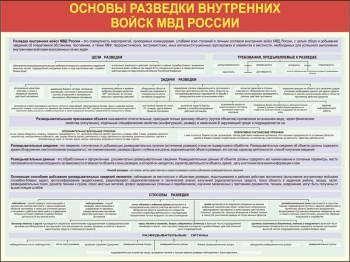 01. Основы разведки внутренних войск МВД России