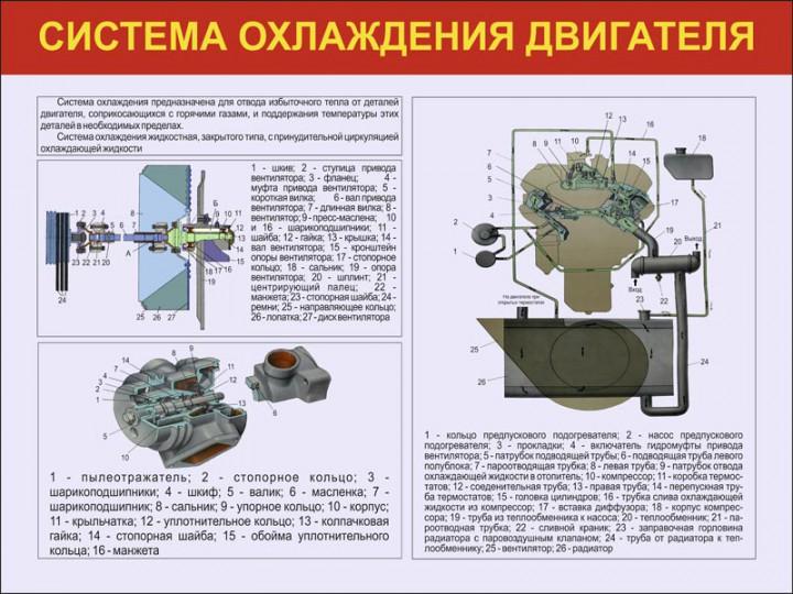 05. Система охлаждения двигателя