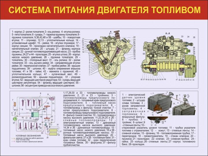 06. Система питания двигателя топливом