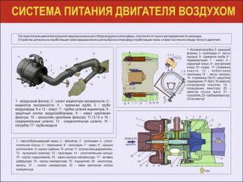 07. Система питания двигателя воздухом