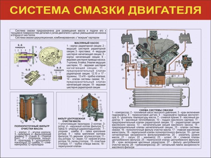 08. Система смазки двигателя