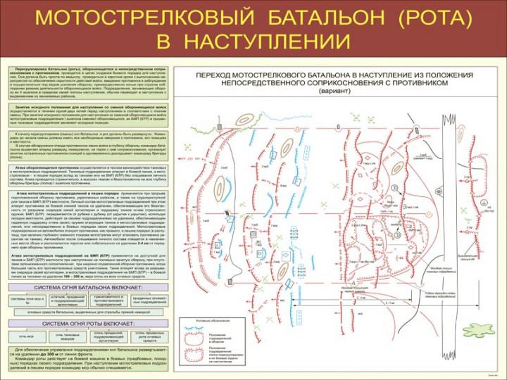 08. Мотострелковый батальон (рота) в наступлении (часть 2)