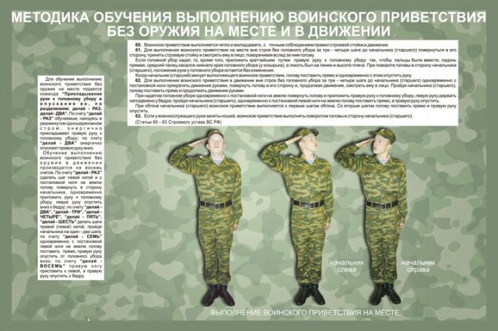 10. Методика обучения выполнению воинского приветствия без оружия на месте и в движении
