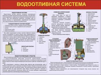 10. Водоотливная система