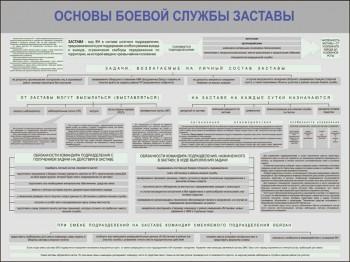 16. Основы боевой службы заставы