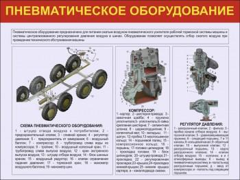 18. Пневматическое оборудование