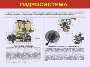19. Гидросистема