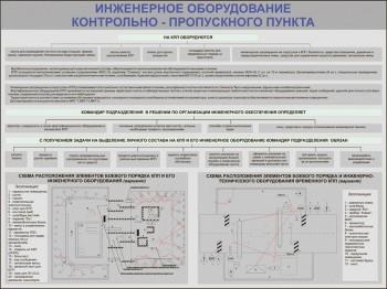 19. Инженерное оборудование контрольно-пропускного пункта