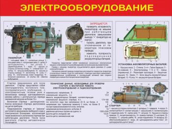 21. Электрооборудование
