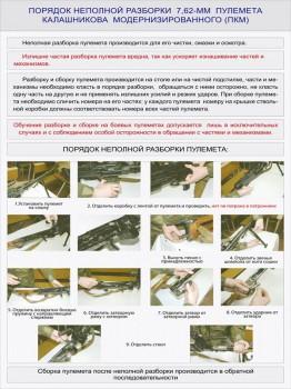 23. Порядок неполной разборки 7,62-мм пулемета Калашникова модернизированного (ПКМ)