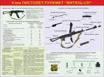 """26. 9-мм пистолет-пулемет """"Витязь-СН"""""""