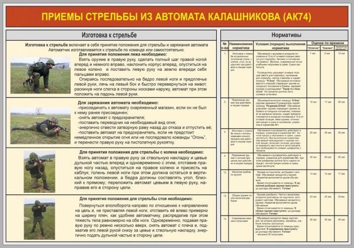 28. Приемы стрельбы из автомата Калашникова (АК 74)