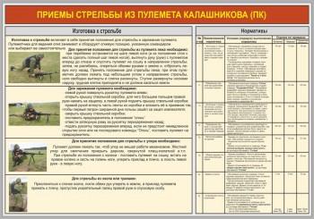 29. Приемы стрельбы из пулемета Калашникова (ПК)