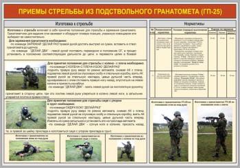 30. Приемы стрельбы из подствольного гранатомета (ГП-25)
