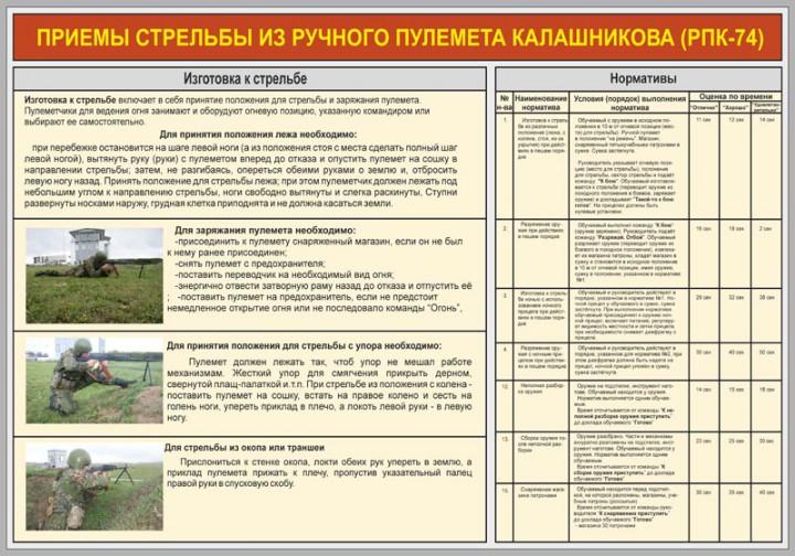 31. Приемы стрельбы из ручного пулемета Калашникова (РПК-74)