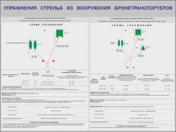 31. Упражнения стрельб из вооружения бронетранспортеров (часть 2)
