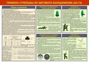 32. Приемы стрельбы из автомата Калашникова (АК-74)