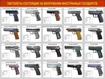 40. Пистолеты состоящие на вооружении иностранных государств