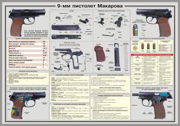 42. Плакат: 9-мм пистолет Макарова