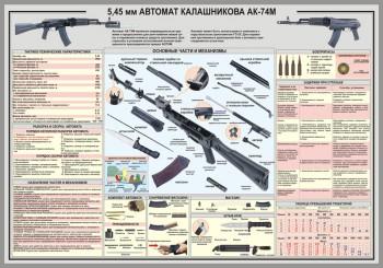 43. Плакат: 5,45 мм автомат Калашникова АК-74М