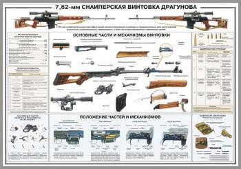 46. Плакат: 7,62-мм снайперская винтовка Драгунова