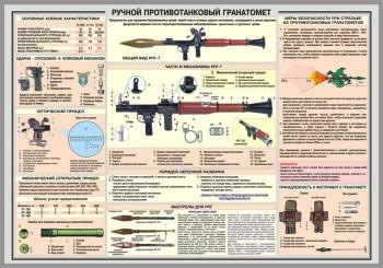 48. Плакат: Ручной противотанковый гранатомет