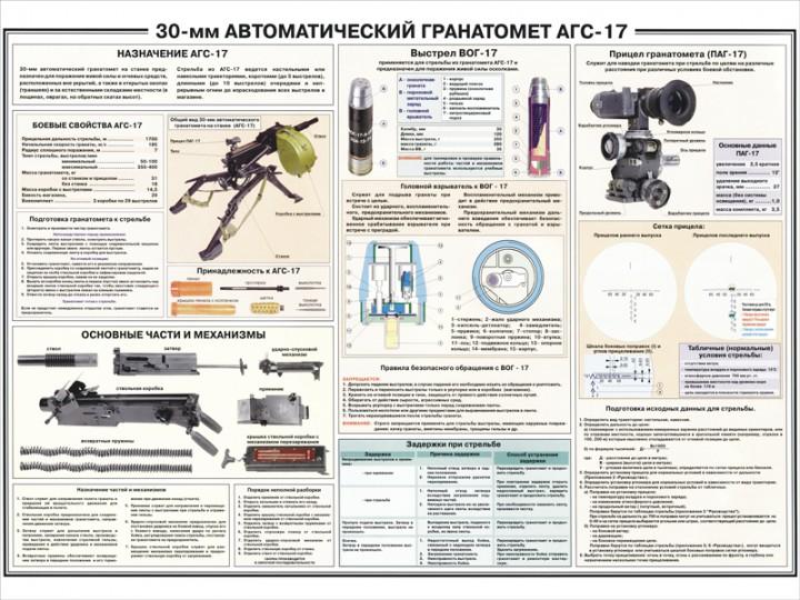 49. Плакат: 30-мм автоматический гранатомет АГС-17