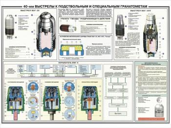 50. Плакат: 40-мм выстрелы к подствольным и специальным гранатометам
