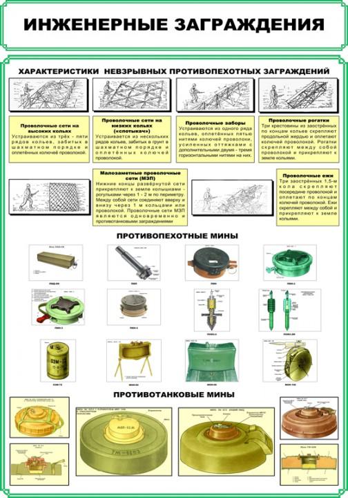 51. Плакат: Инженерные заграждения