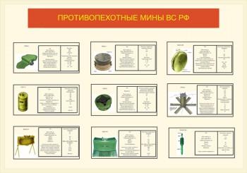 52. Плакат: Противопехотные мины ВС РФ
