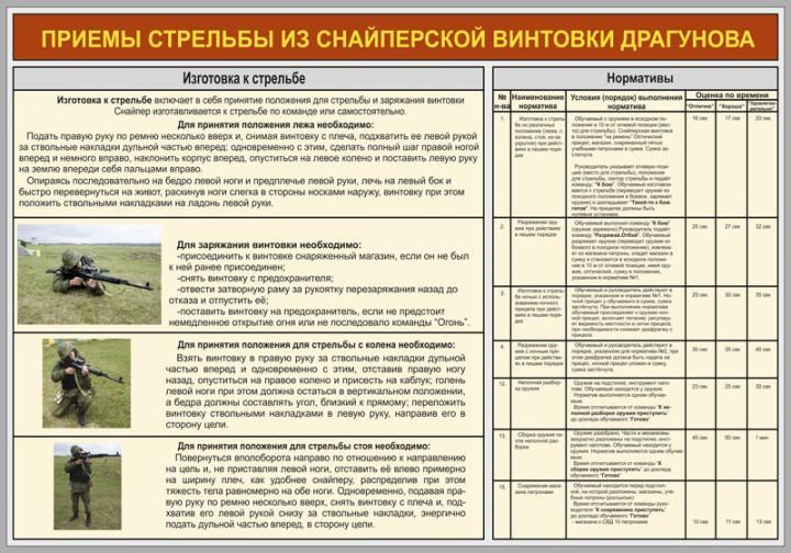 53. Плакат: Приемы стрельбы из снайперской винтовки Драгунова