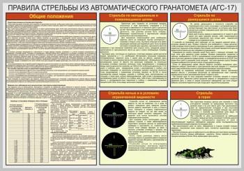 54. Плакат: Приемы стрельбы из автоматического гранатомета (АГС-17)